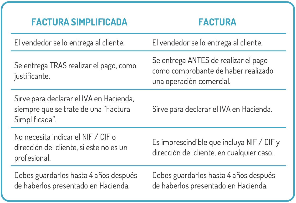 IMG Post factura o recibo Proyecta Asesoría Integral